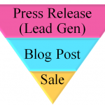 Creating a Book Marketing Funnel Could Kill Your Sales