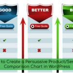 How to Create a Persuasive Product/Service Comparison Chart in WordPress