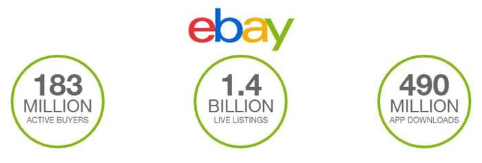 ebay stats