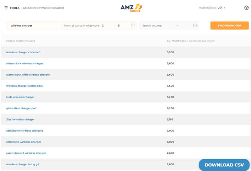 Amazon Keyword Tool: KWR Tips Using AMZScout